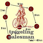 Work on solving the Traveling Saleman Problem was published on IEEE Trans. on SMC-B
