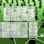 Work on cooperative group optimization system was published on Soft Computing