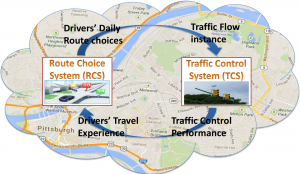 route_choice_framework