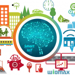 The Smart IoT Brings Us the Greatest Value