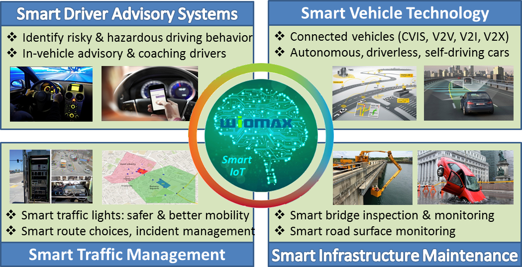 iot_transportation_1_2